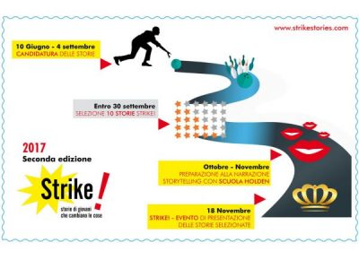 Strike: c'è tempo fino al 4 settembre per candidarsi